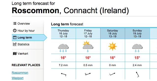 Weather Roscommon